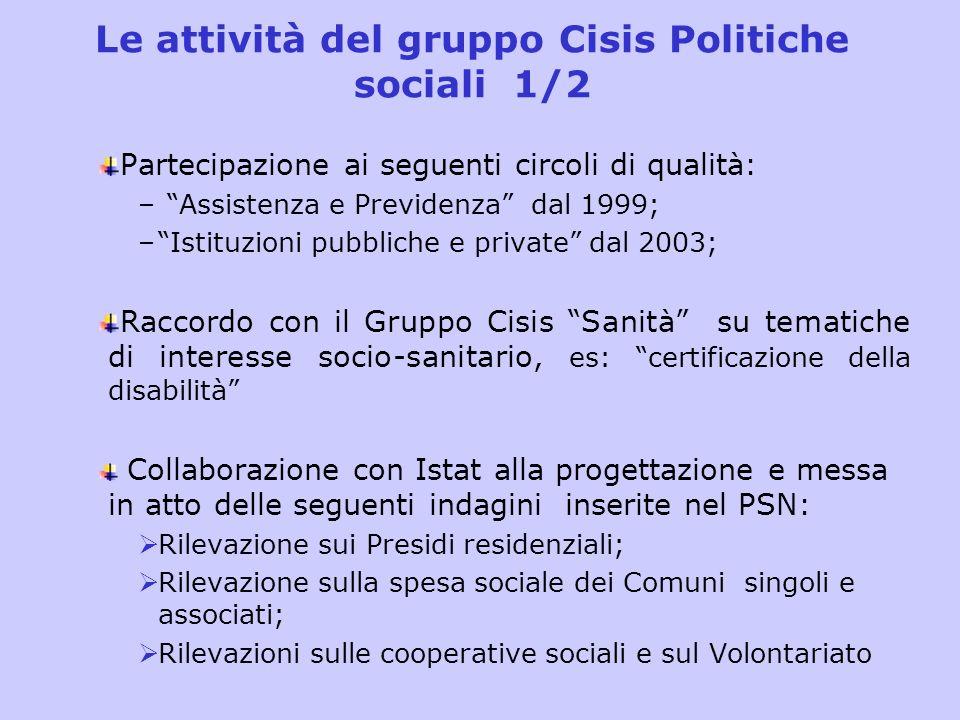 Le attività del gruppo Cisis Politiche sociali 1/2 Partecipazione ai seguenti circoli di qualità: – Assistenza e Previdenza dal 1999; –Istituzioni pub
