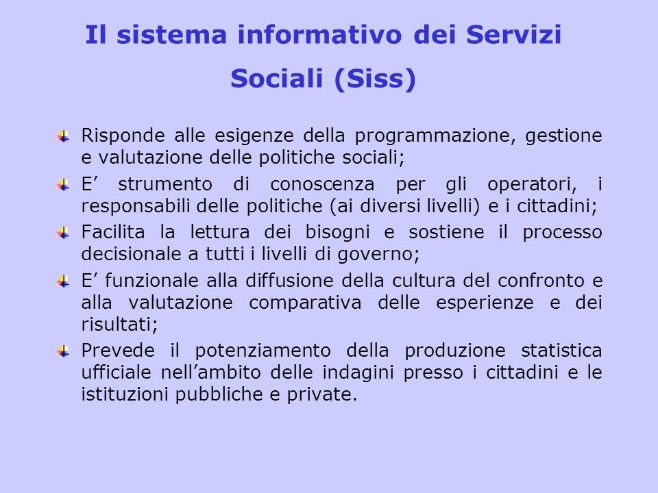 Il sistema informativo dei Servizi Sociali (Siss) Risponde alle esigenze della programmazione, gestione e valutazione delle politiche sociali; E strum
