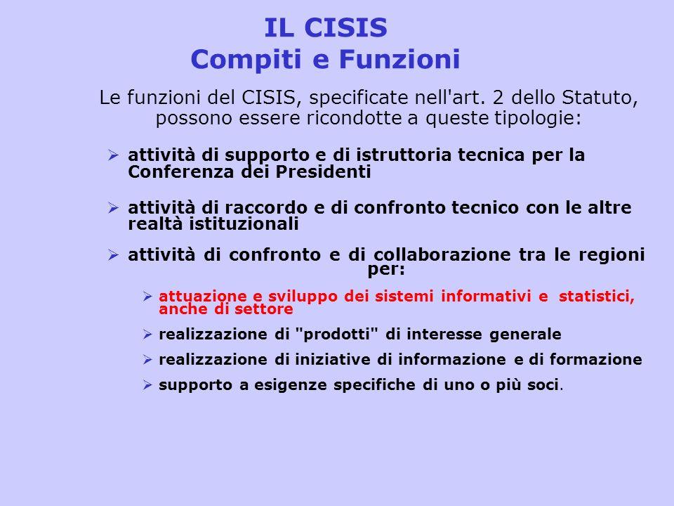 IL CISIS Compiti e Funzioni Le funzioni del CISIS, specificate nell'art. 2 dello Statuto, possono essere ricondotte a queste tipologie: attività di su