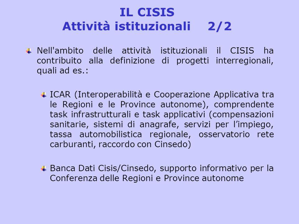 Nell'ambito delle attività istituzionali il CISIS ha contribuito alla definizione di progetti interregionali, quali ad es.: ICAR (Interoperabilità e C