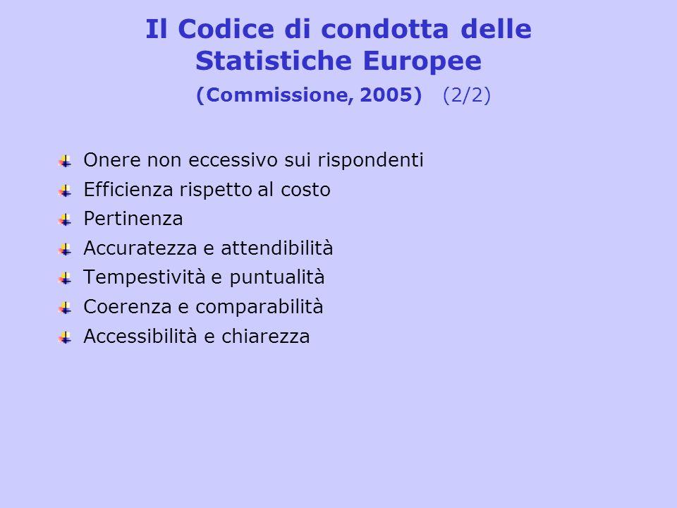 Il Codice di condotta delle Statistiche Europee (Commissione, 2005) (2/2) Onere non eccessivo sui rispondenti Efficienza rispetto al costo Pertinenza