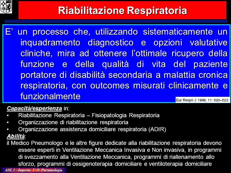 ASL 1 - Imperia U.O. Pneumologia Riabilitazione Respiratoria Capacità/esperienza in: Riabilitazione Respiratoria – Fisiopatologia Respiratoria Organiz
