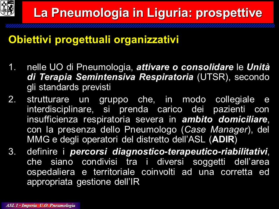 ASL 1 - Imperia U.O. Pneumologia Obiettivi progettuali organizzativi 1.nelle UO di Pneumologia, attivare o consolidare le Unità di Terapia Semintensiv