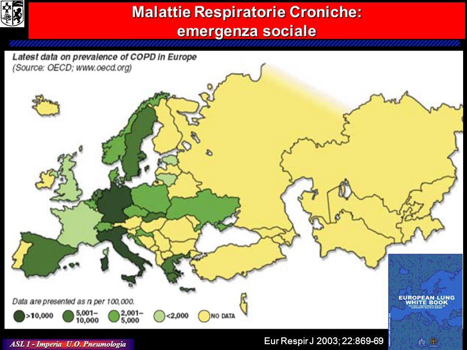 ASL 1 - Imperia U.O. Pneumologia Eur Respir J 2003; 22:869-69 Malattie Respiratorie Croniche: emergenza sociale