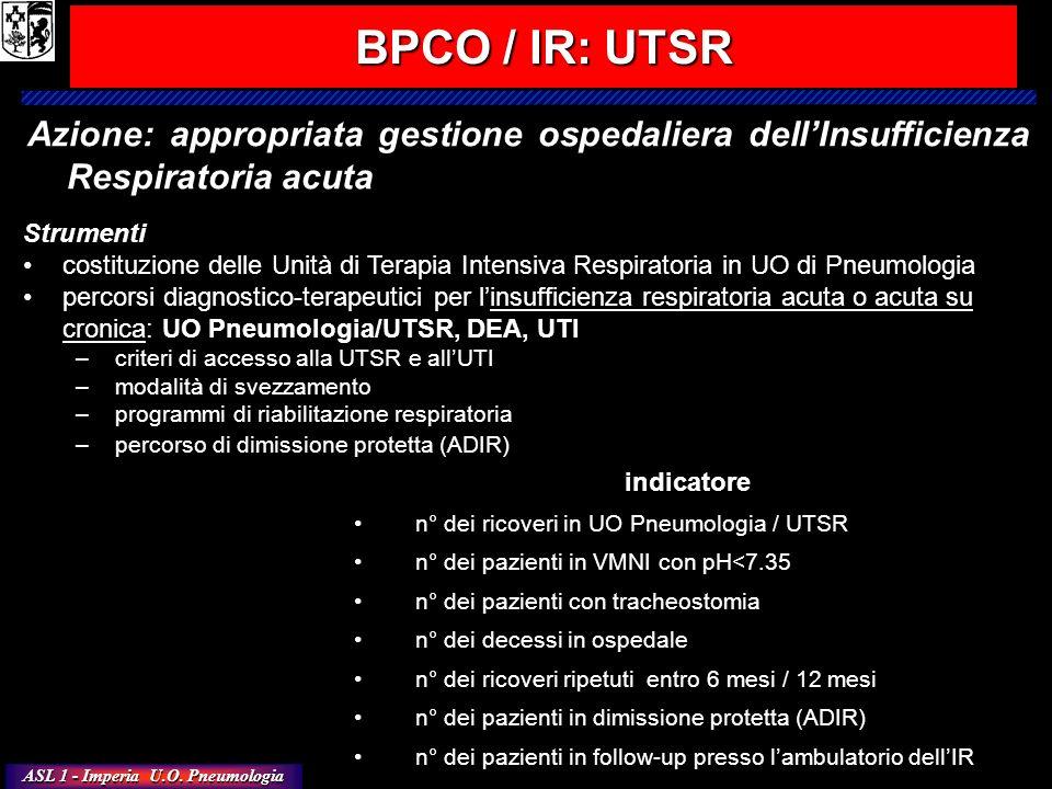 ASL 1 - Imperia U.O. Pneumologia indicatore n° dei ricoveri in UO Pneumologia / UTSR n° dei pazienti in VMNI con pH<7.35 n° dei pazienti con tracheost