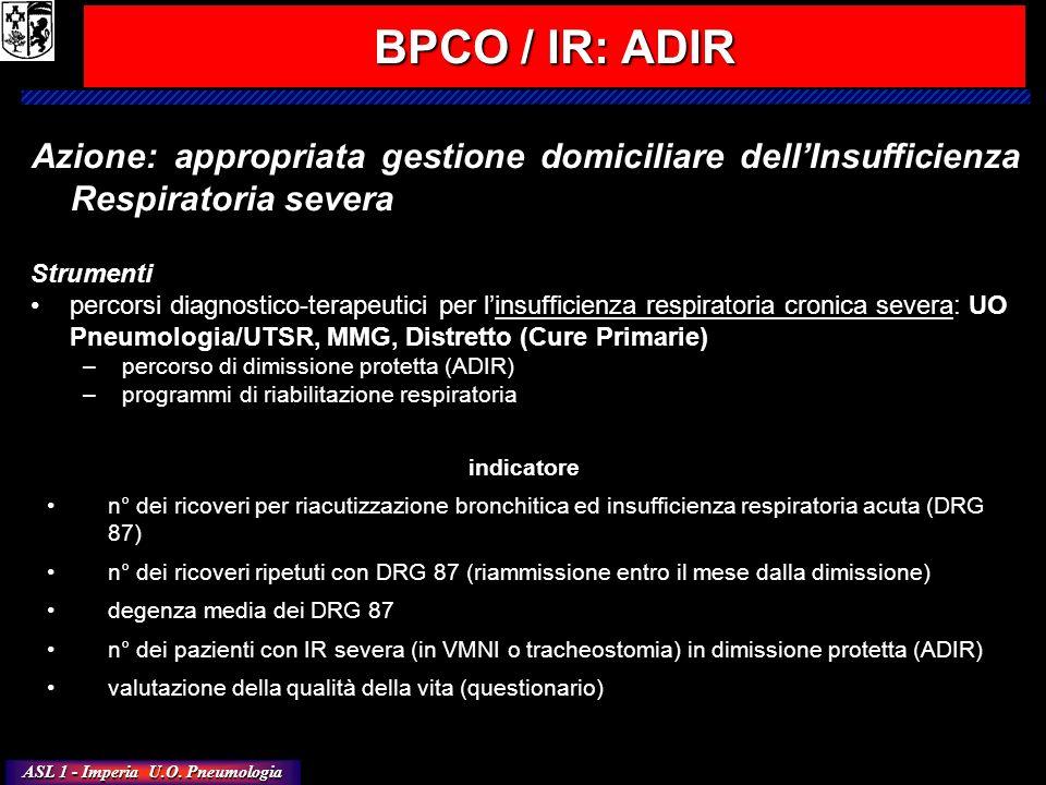 ASL 1 - Imperia U.O. Pneumologia indicatore n° dei ricoveri per riacutizzazione bronchitica ed insufficienza respiratoria acuta (DRG 87) n° dei ricove