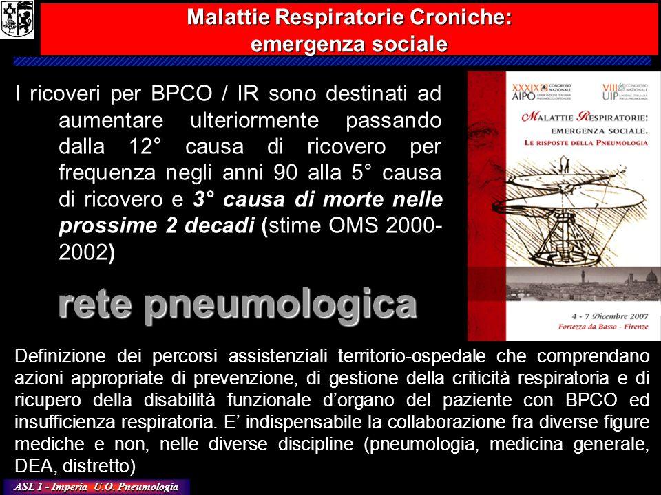 ASL 1 - Imperia U.O. Pneumologia I ricoveri per BPCO / IR sono destinati ad aumentare ulteriormente passando dalla 12° causa di ricovero per frequenza