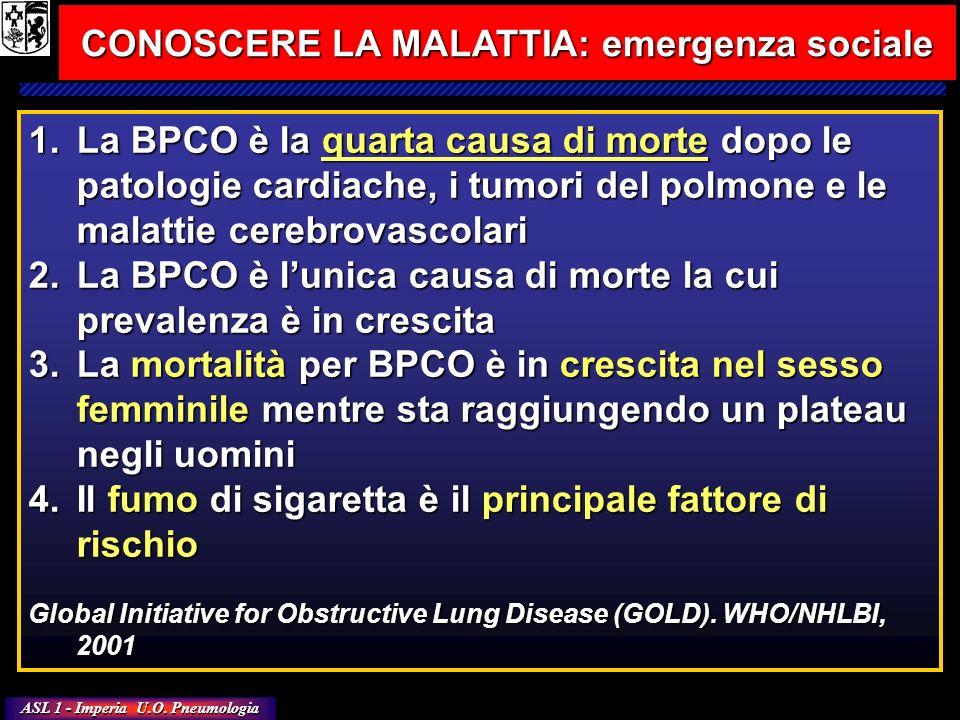 ASL 1 - Imperia U.O. Pneumologia CONOSCERE LA MALATTIA: emergenza sociale 1.La BPCO è la quarta causa di morte dopo le patologie cardiache, i tumori d