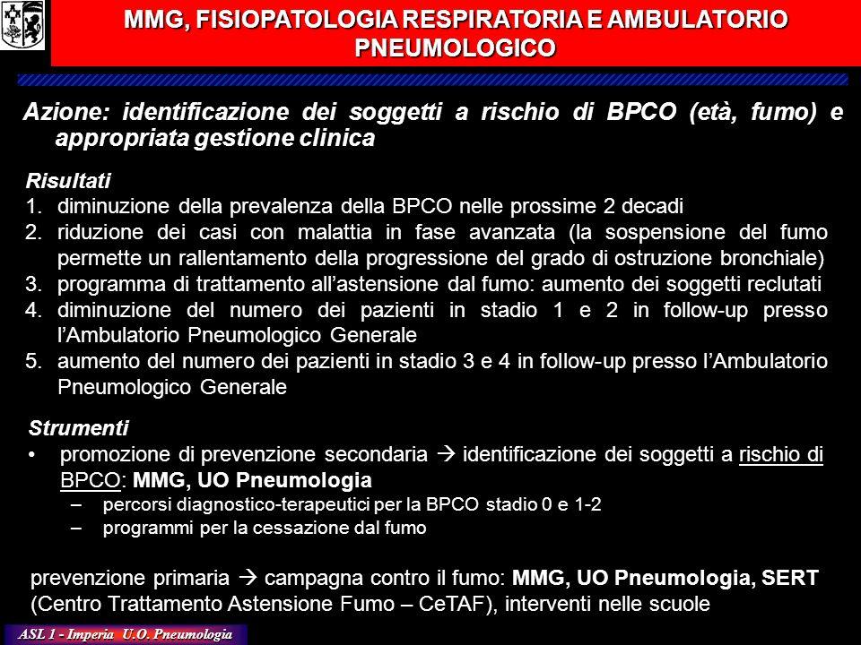 ASL 1 - Imperia U.O. Pneumologia MMG, FISIOPATOLOGIA RESPIRATORIA E AMBULATORIO PNEUMOLOGICO Risultati 1.diminuzione della prevalenza della BPCO nelle