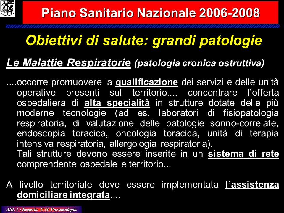 ASL 1 - Imperia U.O. Pneumologia Piano Sanitario Nazionale 2006-2008 Le Malattie Respiratorie (patologia cronica ostruttiva)....occorre promuovere la