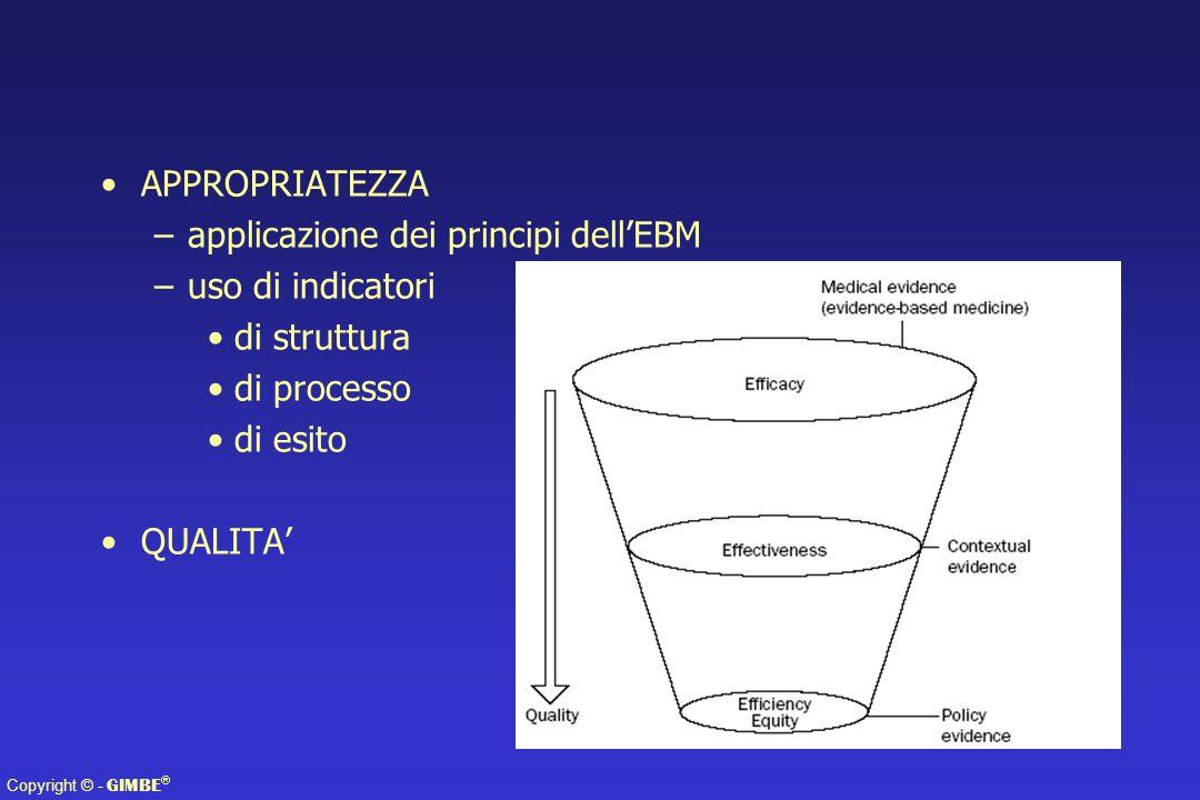 Copyright © - GIMBE APPROPRIATEZZA –applicazione dei principi dellEBM –uso di indicatori di struttura di processo di esito QUALITA
