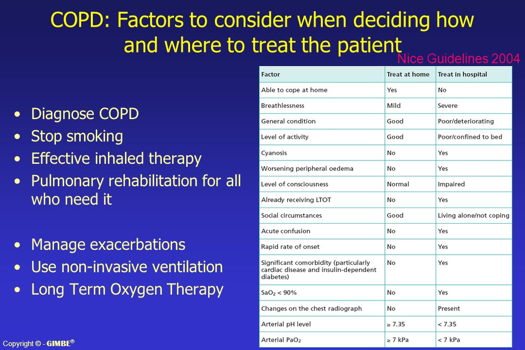 COPD: Factors to consider when deciding how and where to treat the patient Diagnose COPD Stop smoking Effective inhaled therapy Pulmonary rehabilitation for all who need it Manage exacerbations Use non-invasive ventilation Long Term Oxygen Therapy Nice Guidelines 2004