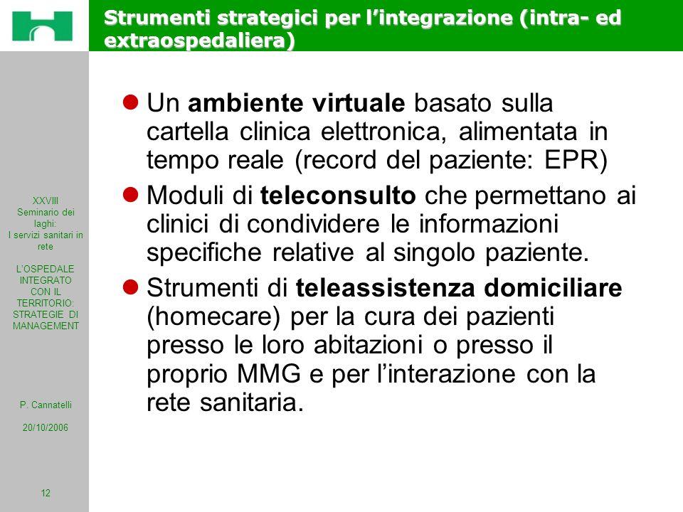 XXVIII Seminario dei laghi: I servizi sanitari in rete LOSPEDALE INTEGRATO CON IL TERRITORIO: STRATEGIE DI MANAGEMENT P. Cannatelli 20/10/2006 12 Stru
