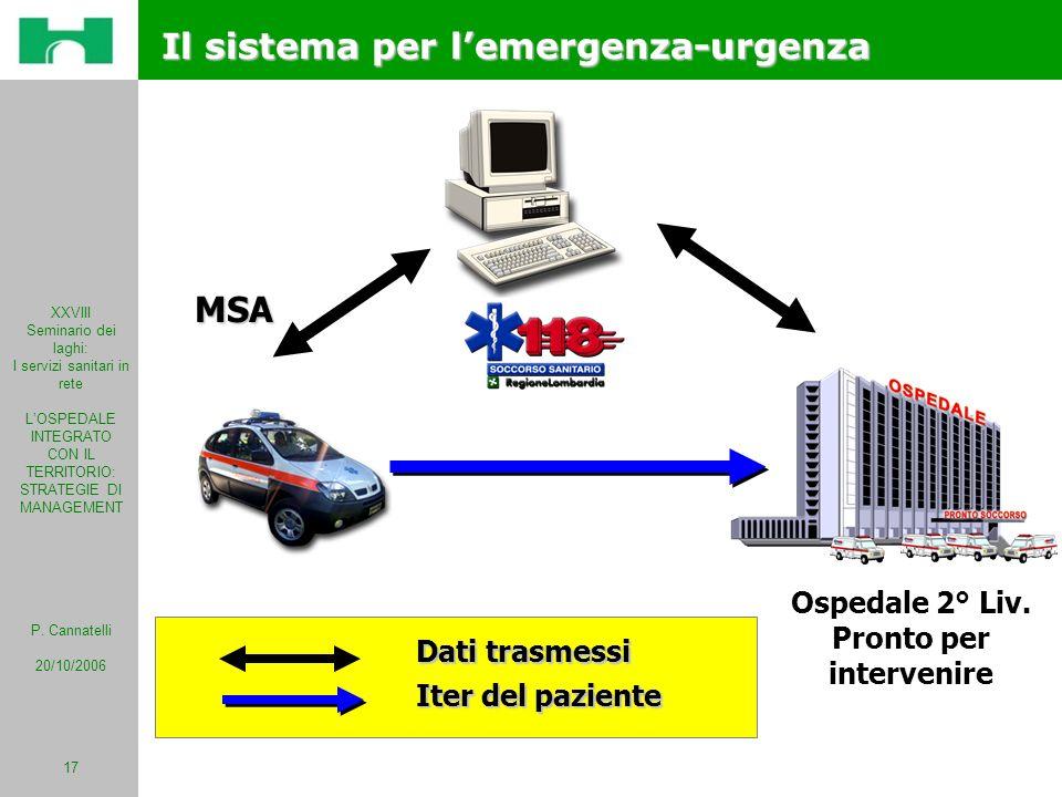 XXVIII Seminario dei laghi: I servizi sanitari in rete LOSPEDALE INTEGRATO CON IL TERRITORIO: STRATEGIE DI MANAGEMENT P. Cannatelli 20/10/2006 17 MSA