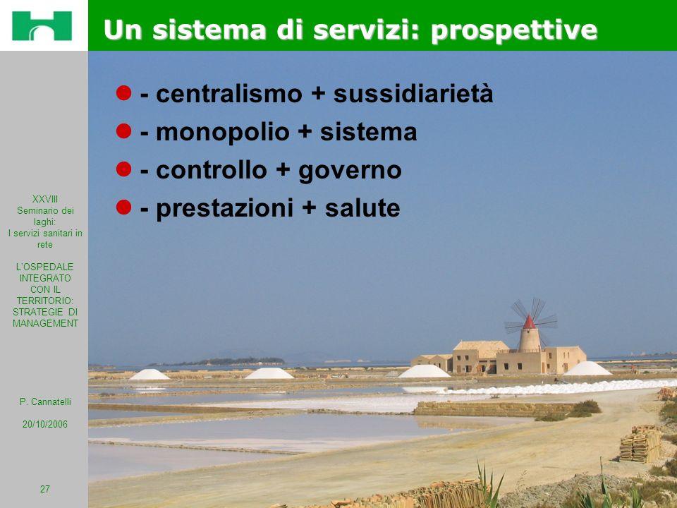 XXVIII Seminario dei laghi: I servizi sanitari in rete LOSPEDALE INTEGRATO CON IL TERRITORIO: STRATEGIE DI MANAGEMENT P. Cannatelli 20/10/2006 27 Un s