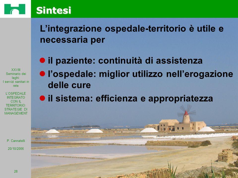 XXVIII Seminario dei laghi: I servizi sanitari in rete LOSPEDALE INTEGRATO CON IL TERRITORIO: STRATEGIE DI MANAGEMENT P. Cannatelli 20/10/2006 28 Sint