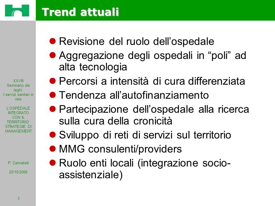 XXVIII Seminario dei laghi: I servizi sanitari in rete LOSPEDALE INTEGRATO CON IL TERRITORIO: STRATEGIE DI MANAGEMENT P. Cannatelli 20/10/2006 3 Trend
