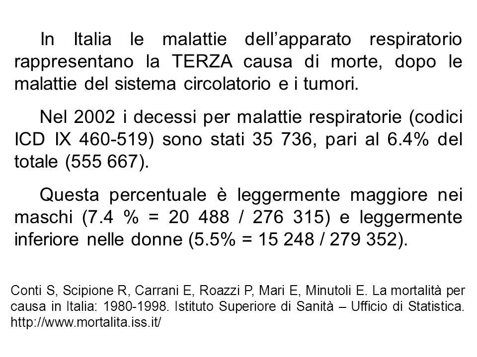 In Italia le malattie dellapparato respiratorio rappresentano la TERZA causa di morte, dopo le malattie del sistema circolatorio e i tumori. Nel 2002