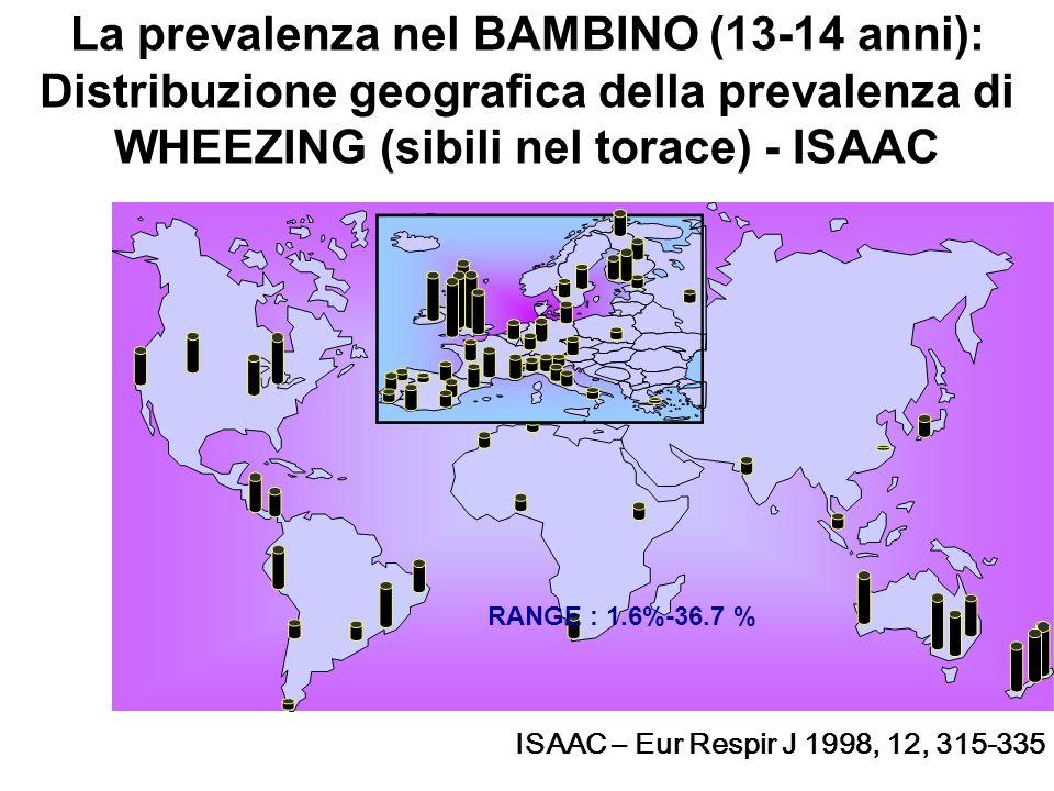 La prevalenza nel BAMBINO (13-14 anni): Distribuzione geografica della prevalenza di WHEEZING (sibili nel torace) - ISAAC ISAAC – Eur Respir J 1998, 1