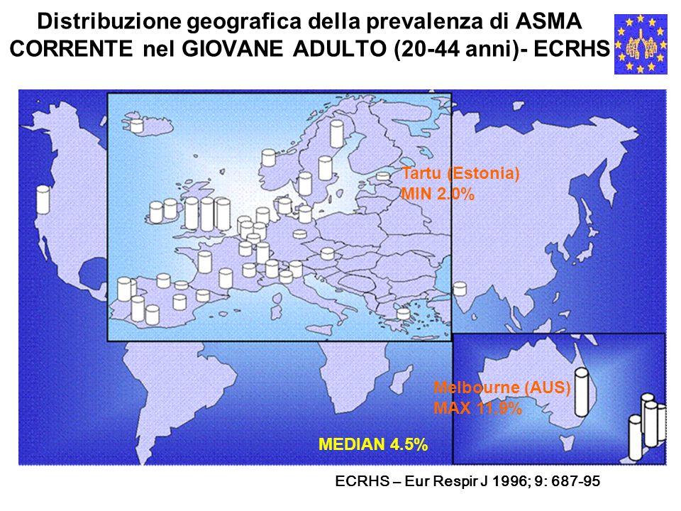 Distribuzione geografica della prevalenza di ASMA CORRENTE nel GIOVANE ADULTO (20-44 anni)- ECRHS ECRHS – Eur Respir J 1996; 9: 687-95 MEDIAN 4.5% Tar