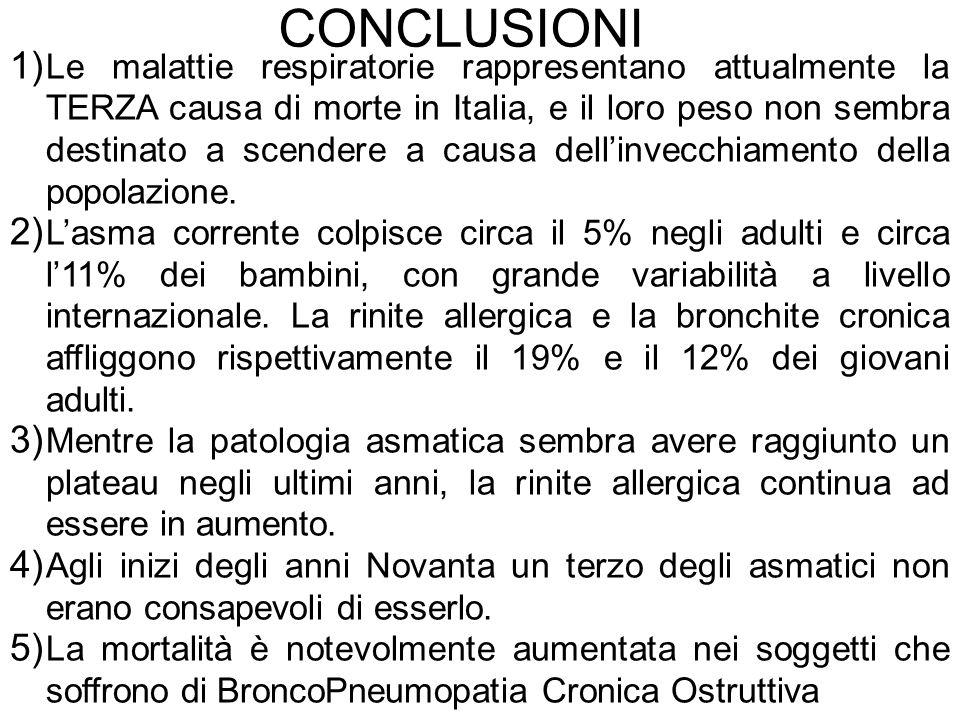CONCLUSIONI 1) Le malattie respiratorie rappresentano attualmente la TERZA causa di morte in Italia, e il loro peso non sembra destinato a scendere a