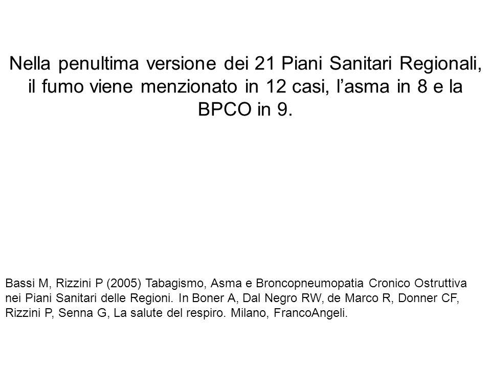 Nella penultima versione dei 21 Piani Sanitari Regionali, il fumo viene menzionato in 12 casi, lasma in 8 e la BPCO in 9. Bassi M, Rizzini P (2005) Ta