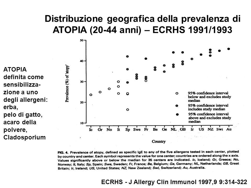 ECRHS - J Allergy Clin Immunol 1997,9 9:314-322 Distribuzione geografica della prevalenza di ATOPIA (20-44 anni) – ECRHS 1991/1993 ATOPIA definita com