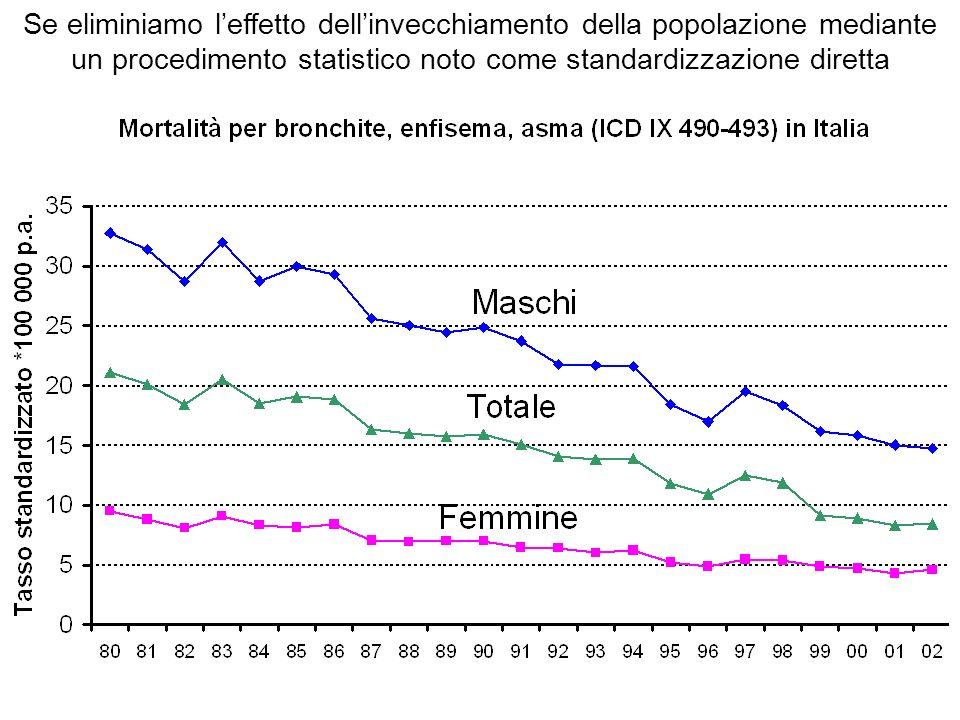 Se eliminiamo leffetto dellinvecchiamento della popolazione mediante un procedimento statistico noto come standardizzazione diretta