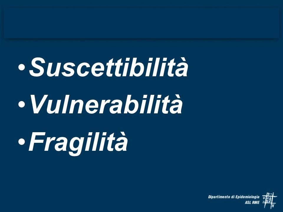 Suscettibilità Vulnerabilità Fragilità