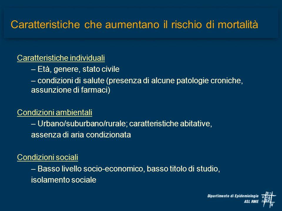 Caratteristiche individuali – Età, genere, stato civile – condizioni di salute (presenza di alcune patologie croniche, assunzione di farmaci) Condizio