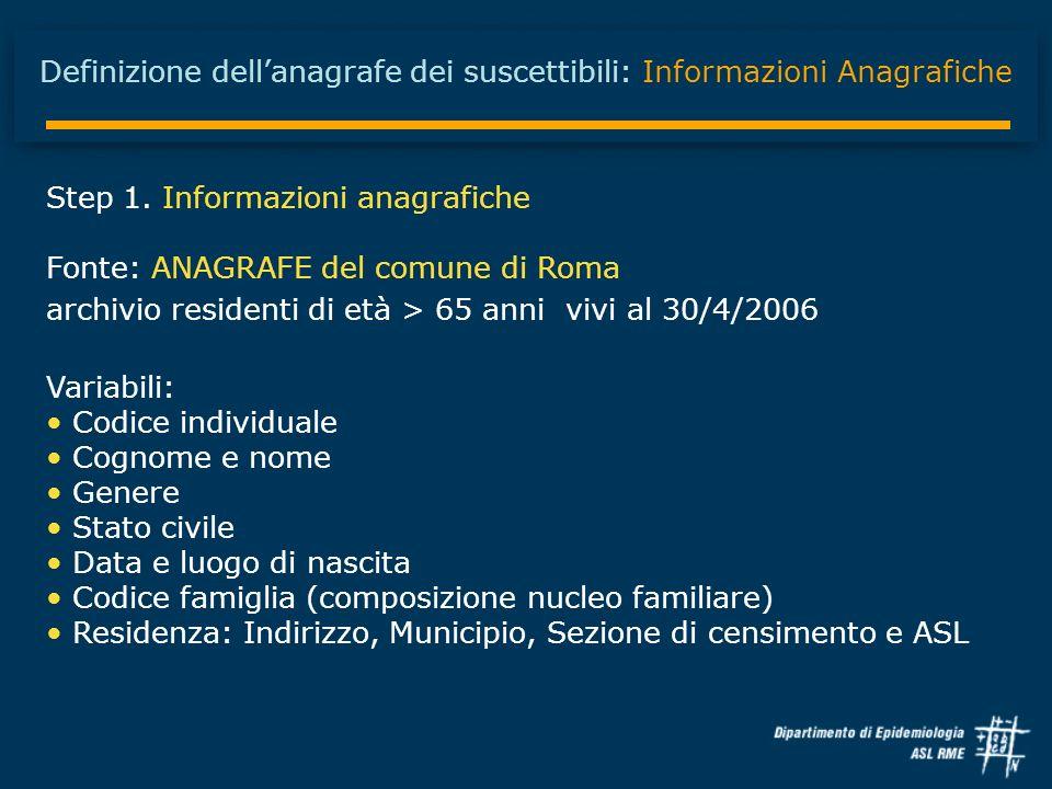 Step 1. Informazioni anagrafiche Fonte: ANAGRAFE del comune di Roma archivio residenti di età > 65 anni vivi al 30/4/2006 Variabili: Codice individual