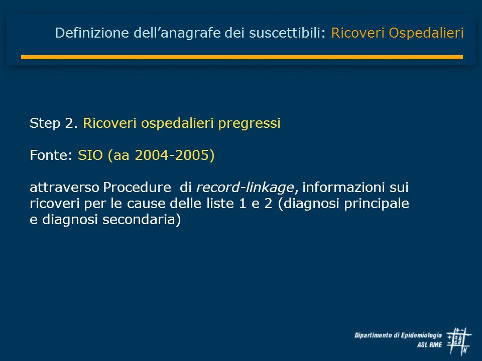 Step 2. Ricoveri ospedalieri pregressi Fonte: SIO (aa 2004-2005) attraverso Procedure di record-linkage, informazioni sui ricoveri per le cause delle