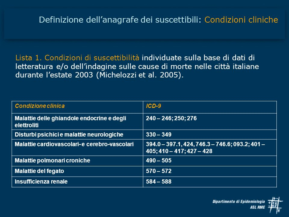 Condizione clinicaICD-9 Malattie delle ghiandole endocrine e degli elettroliti 240 – 246; 250; 276 Disturbi psichici e malattie neurologiche330 – 349
