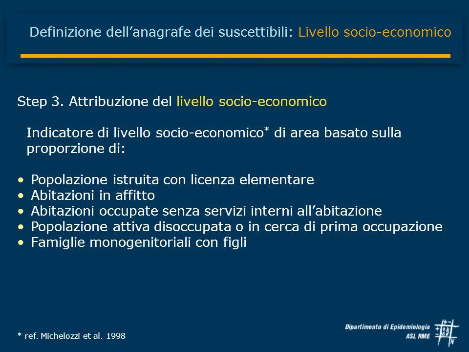 Step 3. Attribuzione del livello socio-economico Indicatore di livello socio-economico * di area basato sulla proporzione di: Popolazione istruita con