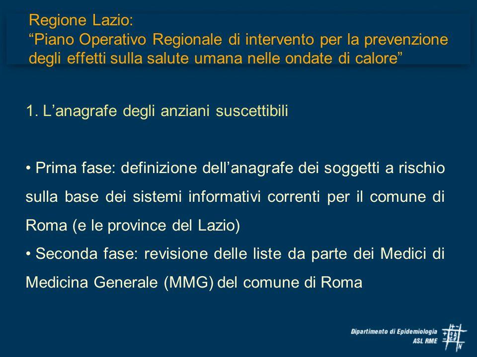 Regione Lazio: Piano Operativo Regionale di intervento per la prevenzione degli effetti sulla salute umana nelle ondate di calore 1. Lanagrafe degli a