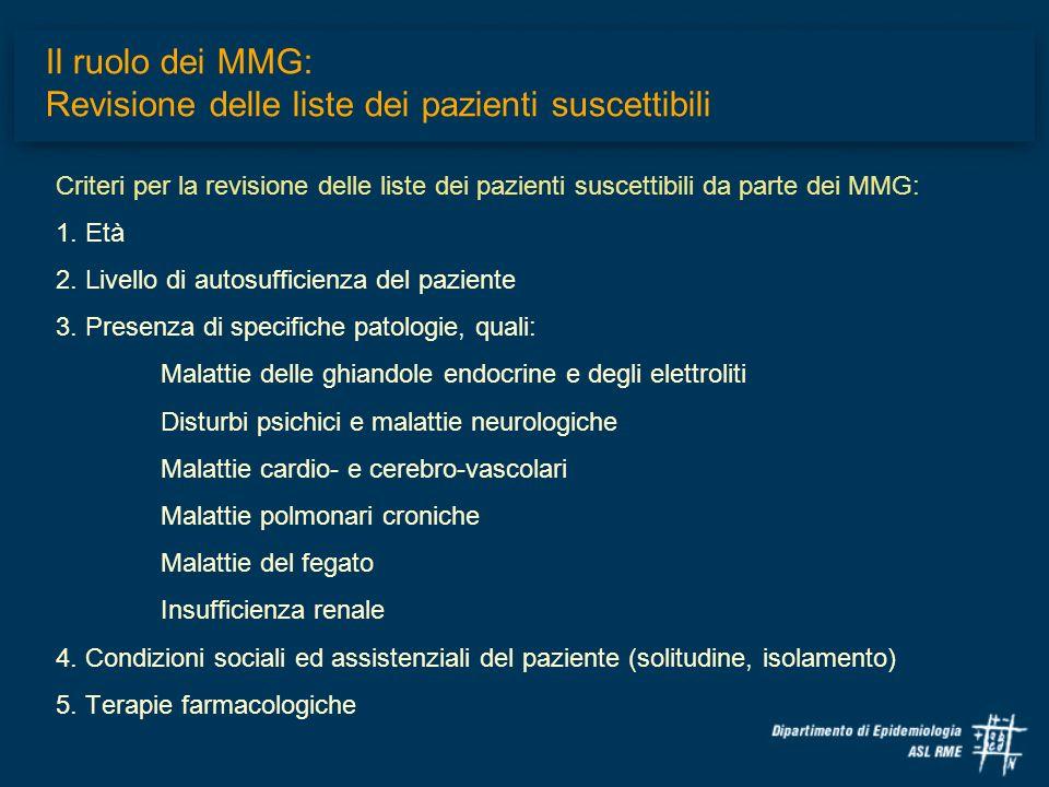 Criteri per la revisione delle liste dei pazienti suscettibili da parte dei MMG: 1. Età 2. Livello di autosufficienza del paziente 3. Presenza di spec