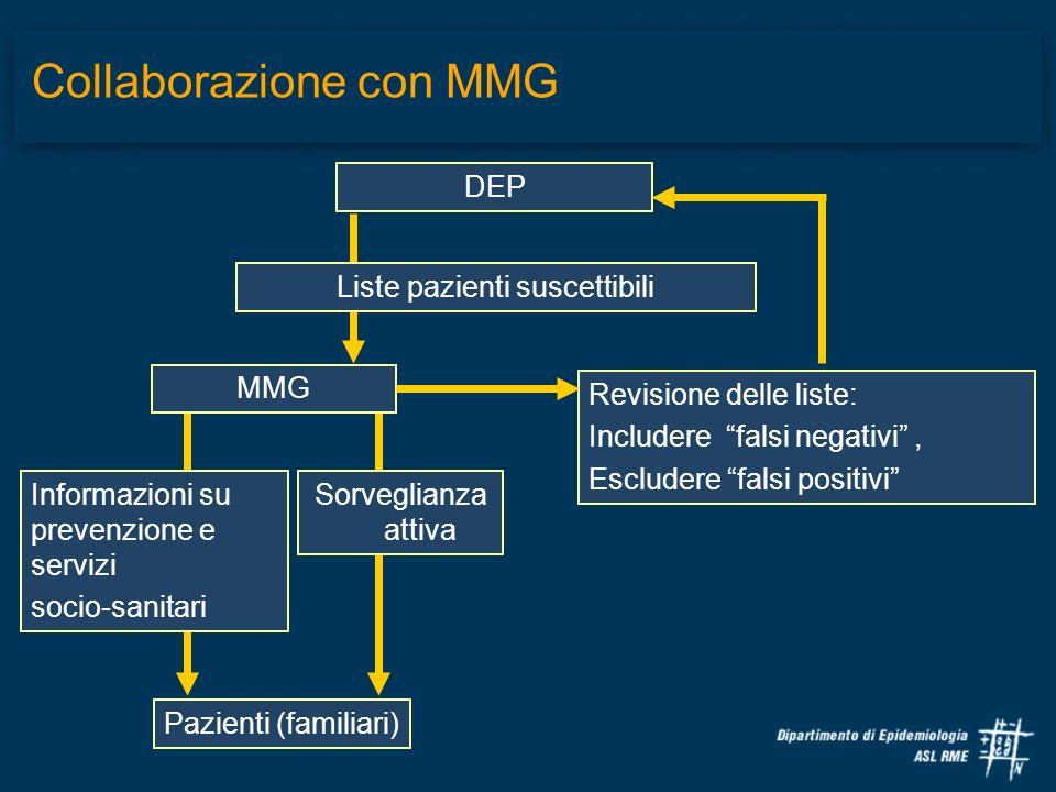Collaborazione con MMG Liste pazienti suscettibili MMG DEP Informazioni su prevenzione e servizi socio-sanitari Pazienti (familiari) Revisione delle l