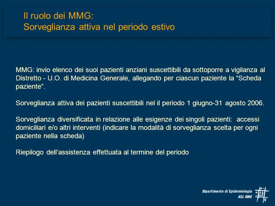 Il ruolo dei MMG: Sorveglianza attiva nel periodo estivo MMG: invio elenco dei suoi pazienti anziani suscettibili da sottoporre a vigilanza al Distret