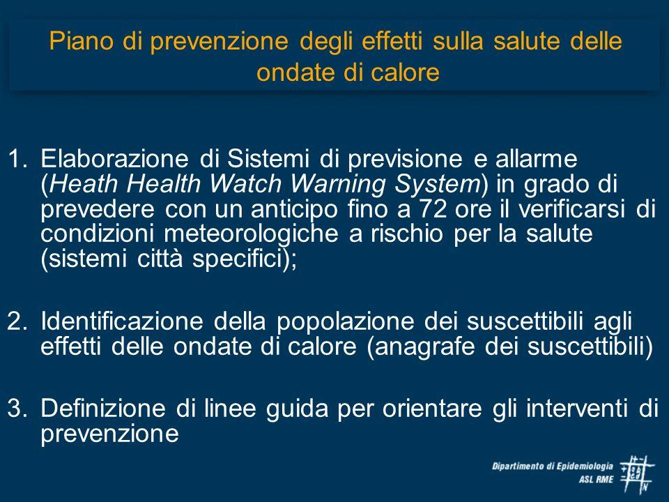 Relazione tra mortalità nella classe di età 65 anni e oltre e temperatura apparente massima durante lestate (giugno- agosto) a Firenze, Genova, Milano e Napoli
