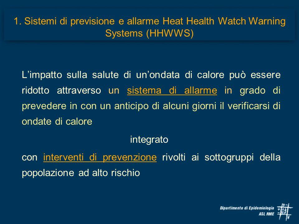 Limpatto sulla salute di unondata di calore può essere ridotto attraverso un sistema di allarme in grado di prevedere in con un anticipo di alcuni gio