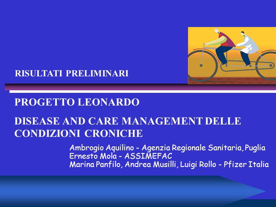 1 Ernesto Mola - ASSIMEFAC Ambrogio Aquilino - Agenzia Regionale Sanitaria, Puglia Ernesto Mola - ASSIMEFAC Marina Panfilo, Andrea Musilli, Luigi Roll