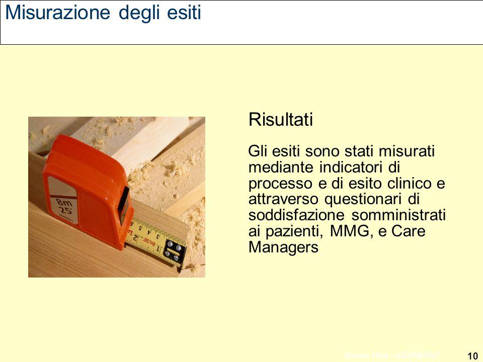 10 Ernesto Mola - ASSIMEFAC Misurazione degli esiti Risultati Gli esiti sono stati misurati mediante indicatori di processo e di esito clinico e attraverso questionari di soddisfazione somministrati ai pazienti, MMG, e Care Managers