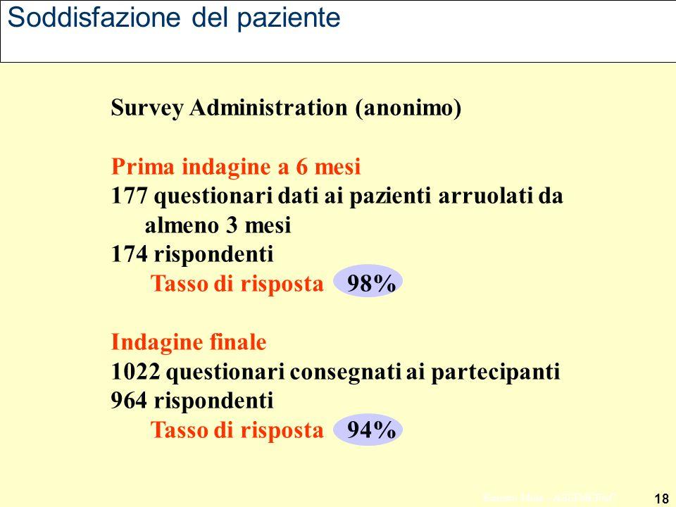 18 Ernesto Mola - ASSIMEFAC Soddisfazione del paziente Survey Administration (anonimo) Prima indagine a 6 mesi 177 questionari dati ai pazienti arruol