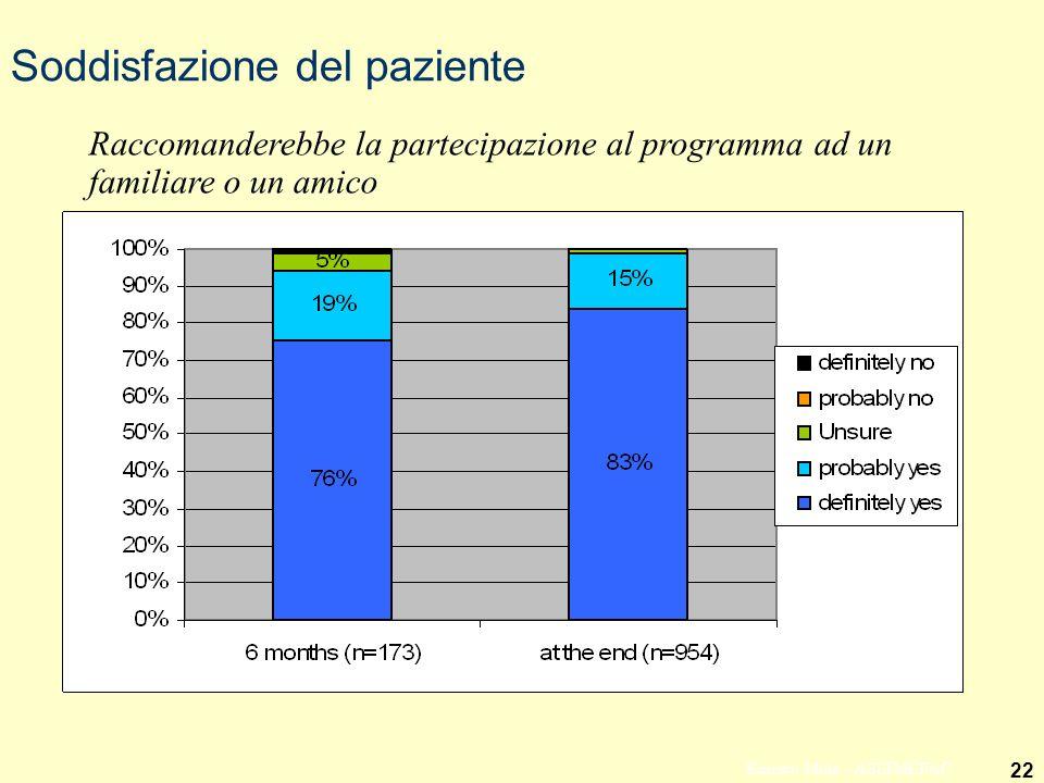 22 Ernesto Mola - ASSIMEFAC Raccomanderebbe la partecipazione al programma ad un familiare o un amico Soddisfazione del paziente
