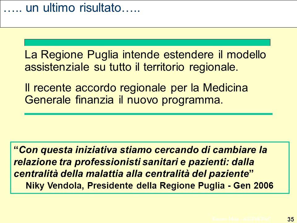 35 Ernesto Mola - ASSIMEFAC ….. un ultimo risultato….. La Regione Puglia intende estendere il modello assistenziale su tutto il territorio regionale.