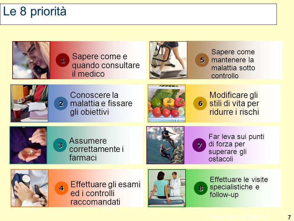 7 Ernesto Mola - ASSIMEFAC Le 8 priorità Conoscere la malattia e fissare gli obiettivi 2 Modificare gli stili di vita per ridurre i rischi 6 Sapere co