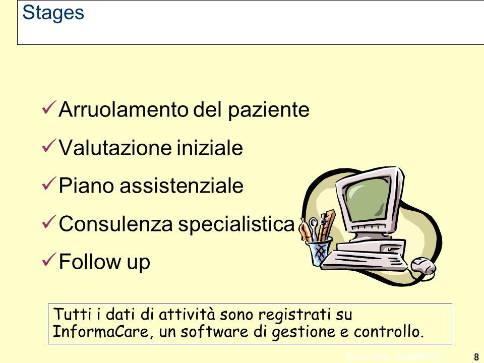 8 Ernesto Mola - ASSIMEFAC Stages Arruolamento del paziente Valutazione iniziale Piano assistenziale Consulenza specialistica Follow up Tutti i dati di attività sono registrati su InformaCare, un software di gestione e controllo.