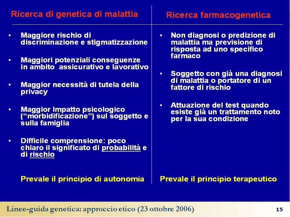15 Linee-guida genetica: approccio etico (23 ottobre 2006)