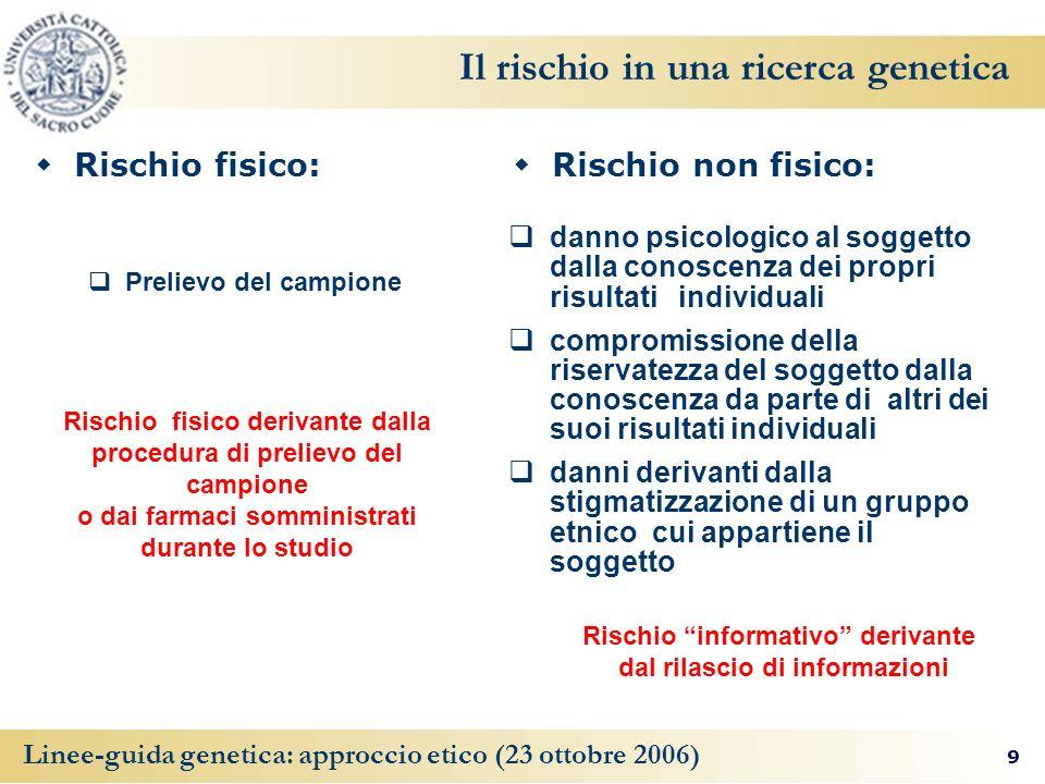 9 Linee-guida genetica: approccio etico (23 ottobre 2006) Il rischio in una ricerca genetica Rischio fisico: Rischio non fisico: Prelievo del campione