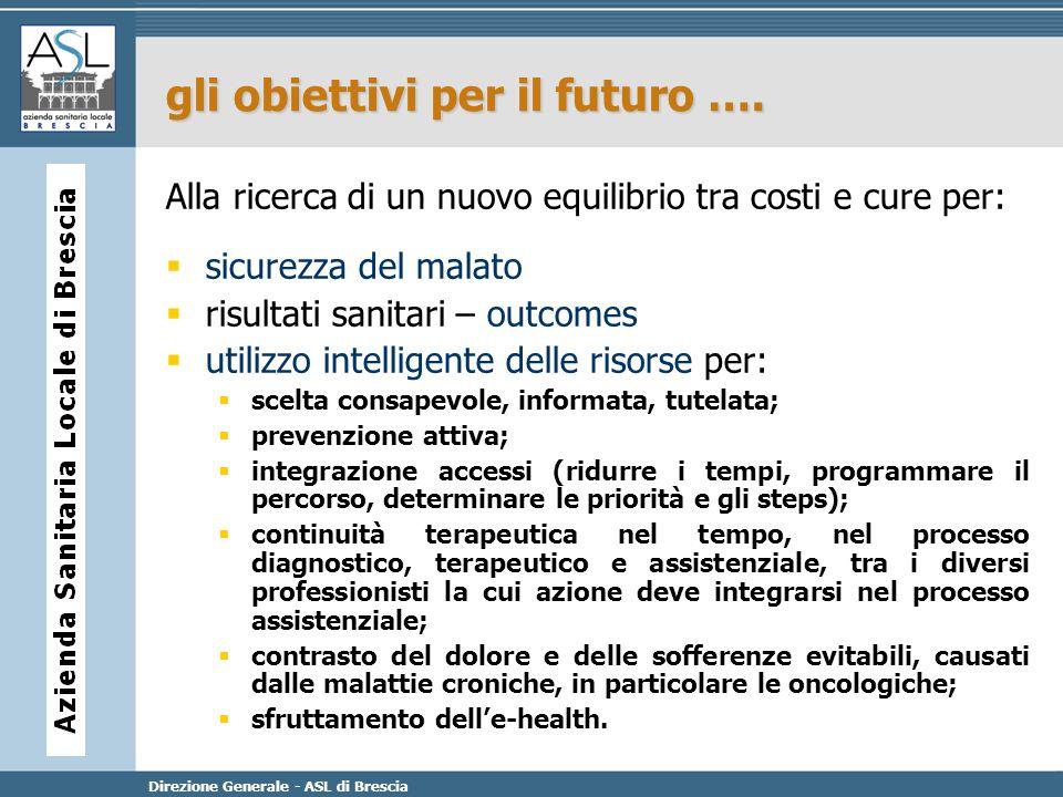 Direzione Generale - ASL di Brescia gli obiettivi per il futuro …. Alla ricerca di un nuovo equilibrio tra costi e cure per: sicurezza del malato risu